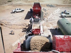Wet Mix Plants Manufacturer