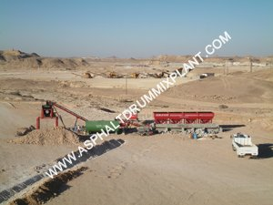 Wet Mixing Plant Manufacturer